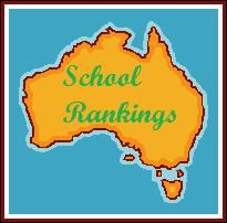 Australian school rankings based on academic results (eg. VCE, HSC, QCE, WACE, ATAR or NAPLAN)