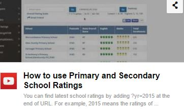 Primary and secondary school rating youtube video