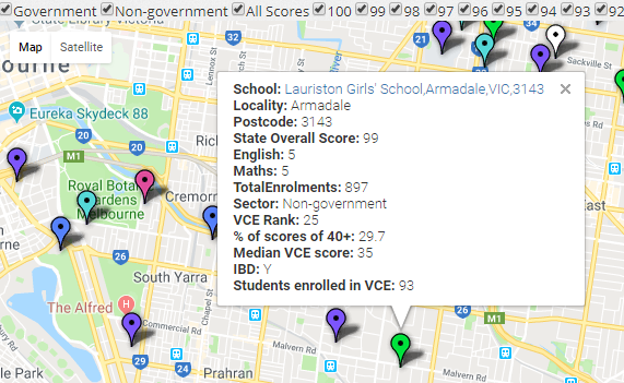 Feature Map of Best Secondary Schools in Victoria with VCE results and rankings
