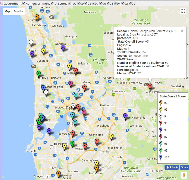 finding top Perth non-government schools that are closest to Nedlands or to Wembley Downs and their results